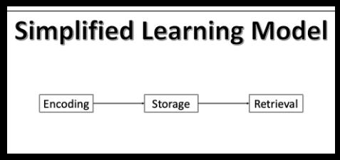 Simplified Learning Model